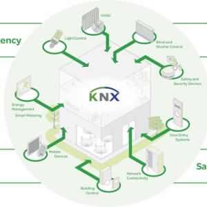 KNX-SCHNEIDER-HOME-AUTOMATION.png